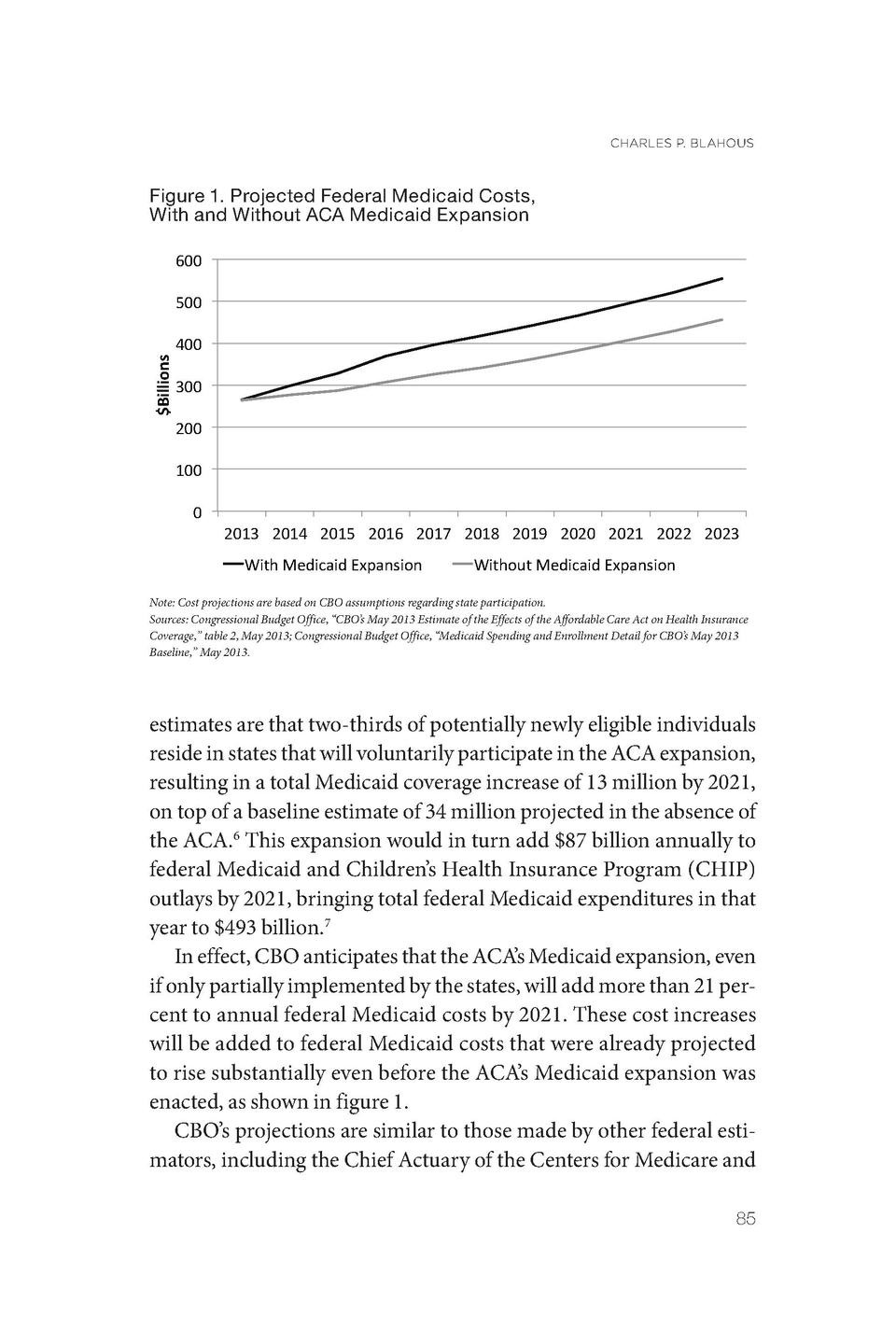 CHARLES P. BLAHOUS  Projected     Federal     Medicaid     Costs,           Figure 1. Projected Federal Medicaid Costs, Wi...