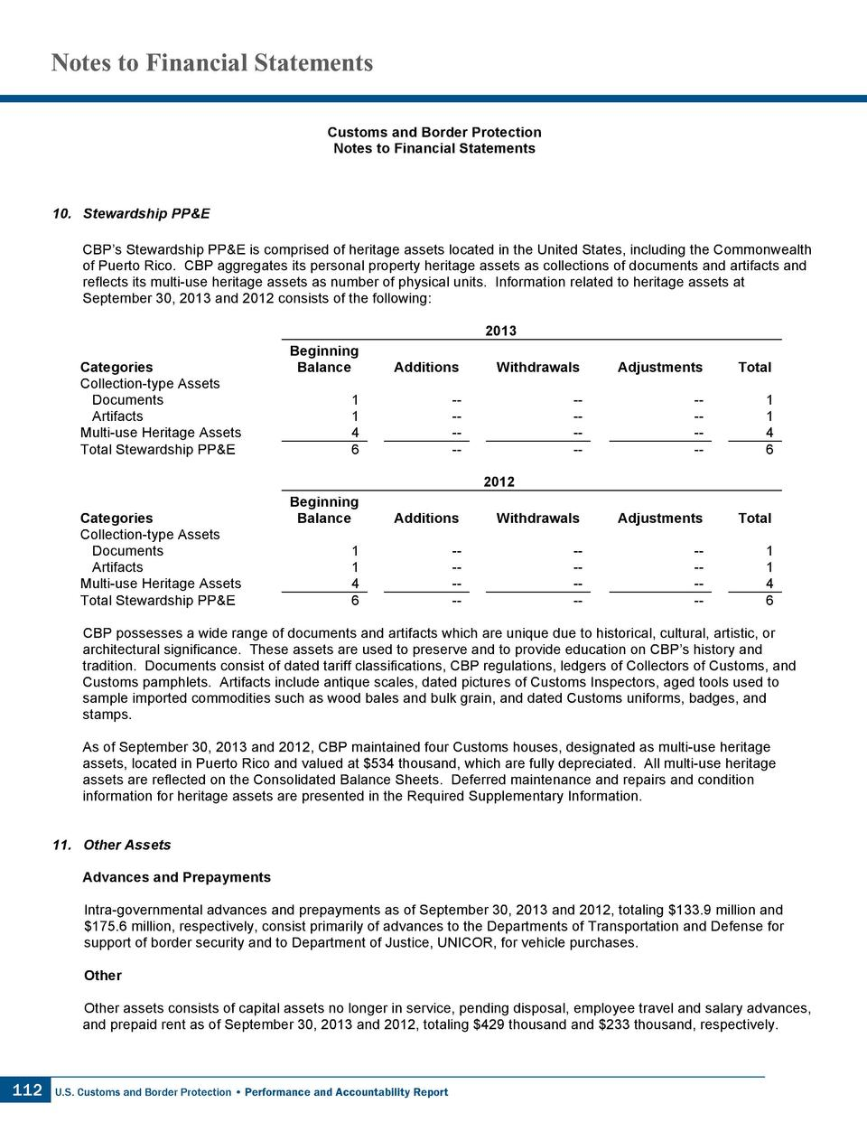 Notes to Financial Statements Customs and Border Protection Notes to Financial Statements  10. Stewardship PP E CBP   s St...