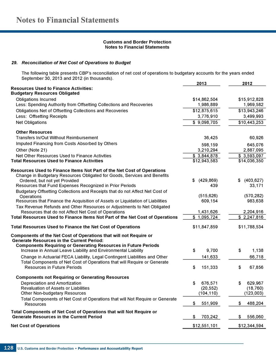 Notes to Financial Statements Customs and Border Protection Notes to Financial Statements 29. Reconciliation of Net Cost o...