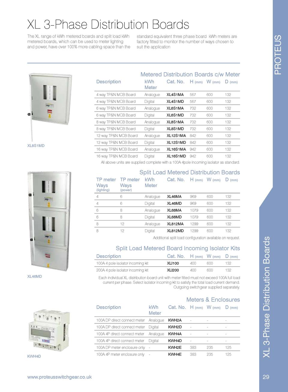 XL 3-Phase Distribution Boards standard equivalent three phase board. kWh meters are factory fitted to monitor the number ...