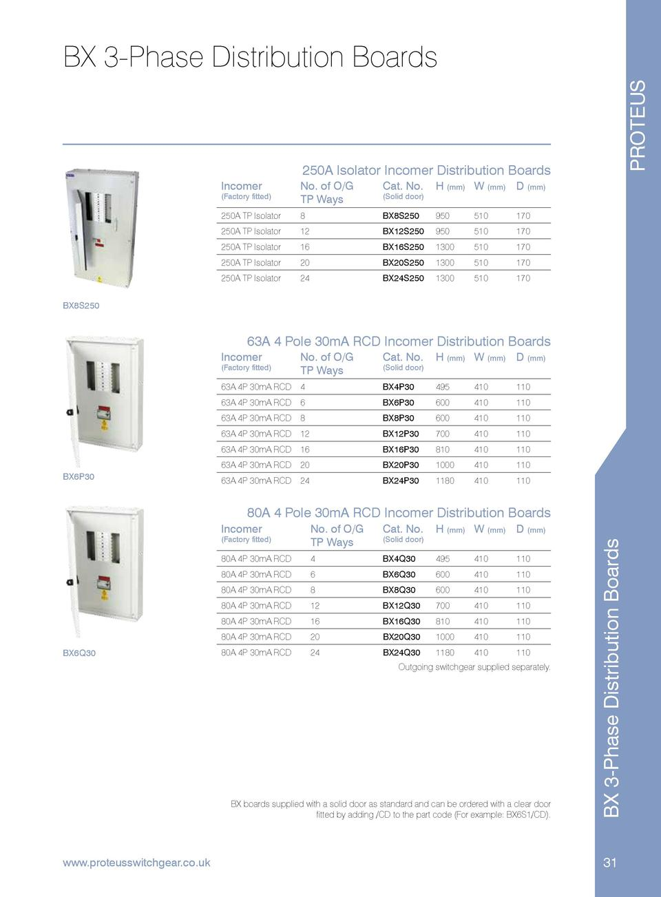 PROTEUS  BX 3-Phase Distribution Boards  250A Isolator Incomer Distribution Boards Incomer   Factory fitted   No. of O G T...