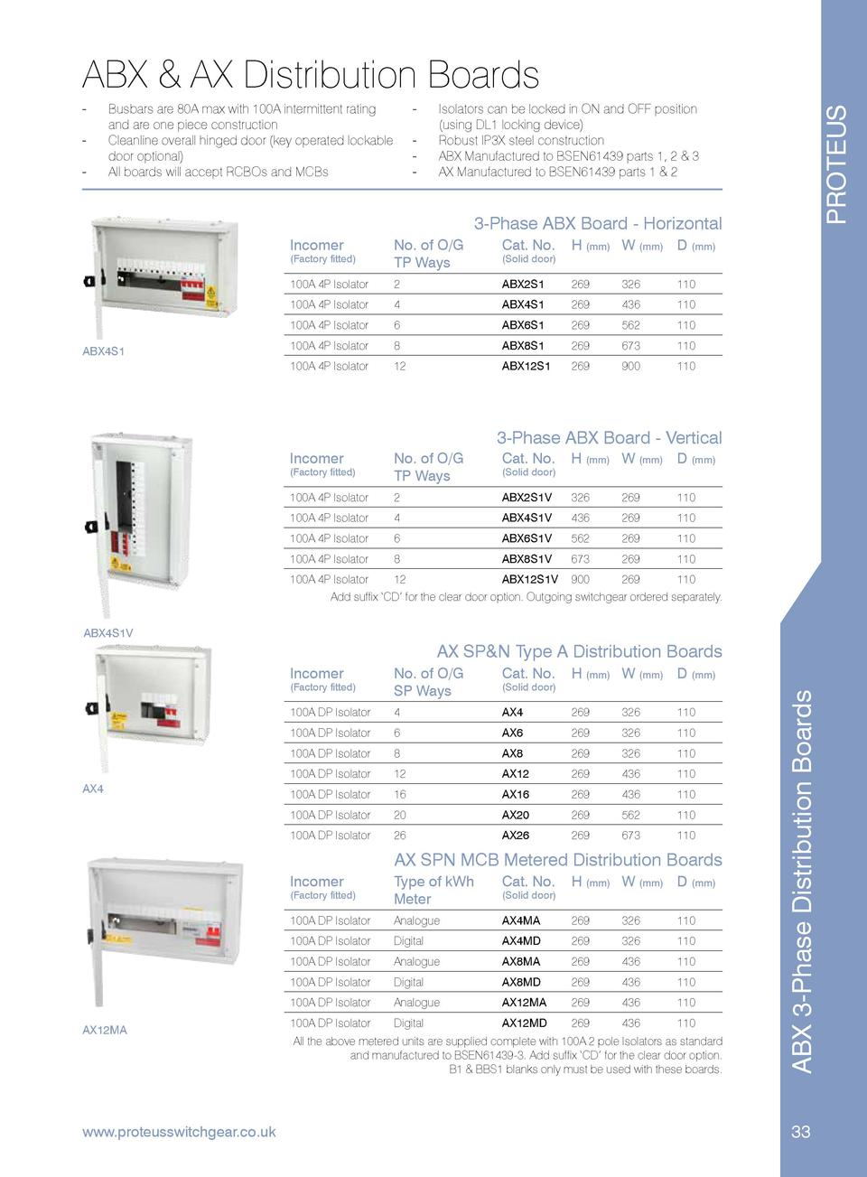 ABX   AX Distribution Boards ---  --  Busbars are 80A max with 100A intermittent rating and are one piece construction. Cl...