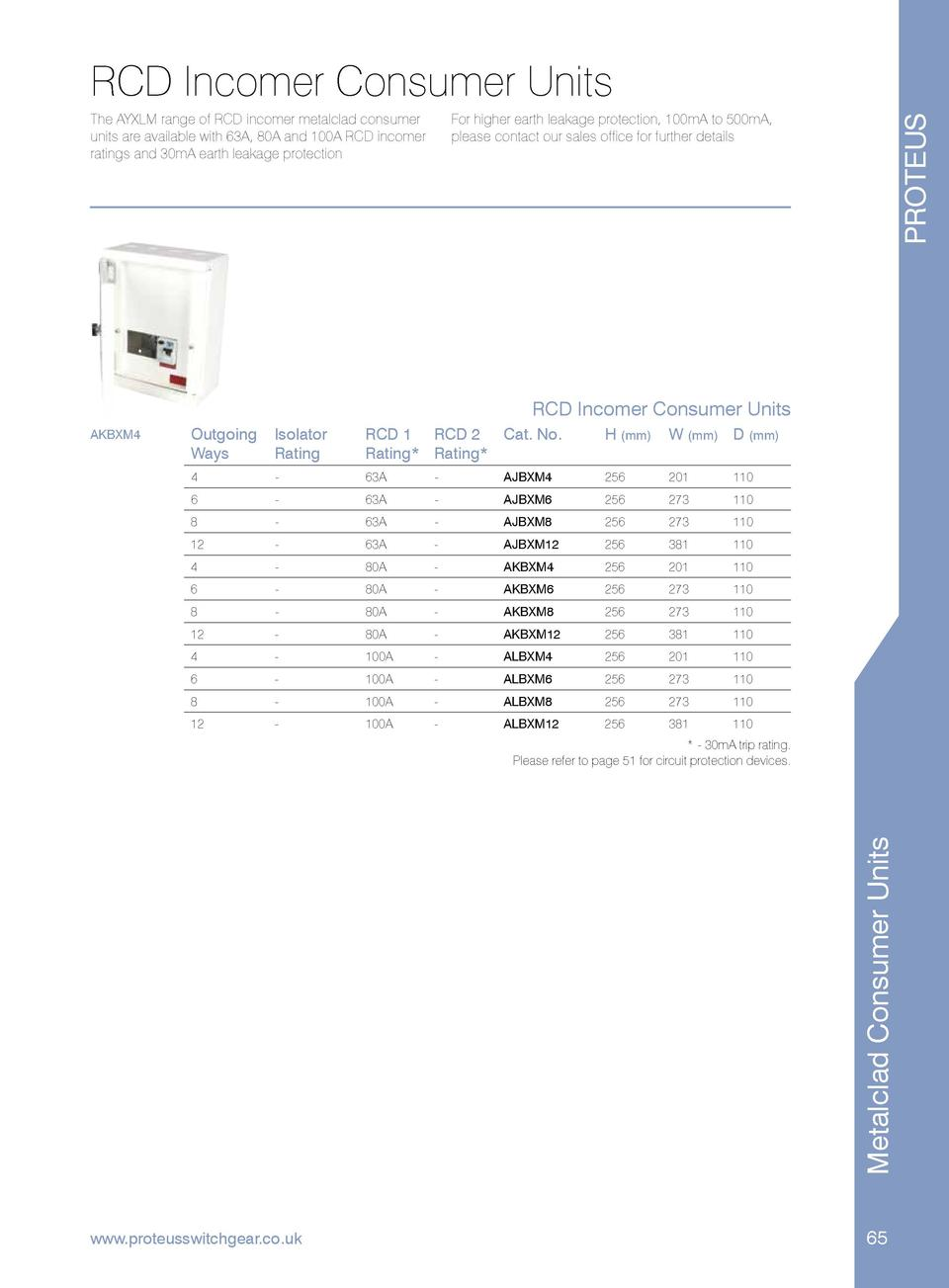 RCD Incomer Consumer Units For higher earth leakage protection, 100mA to 500mA, please contact our sales office for furthe...
