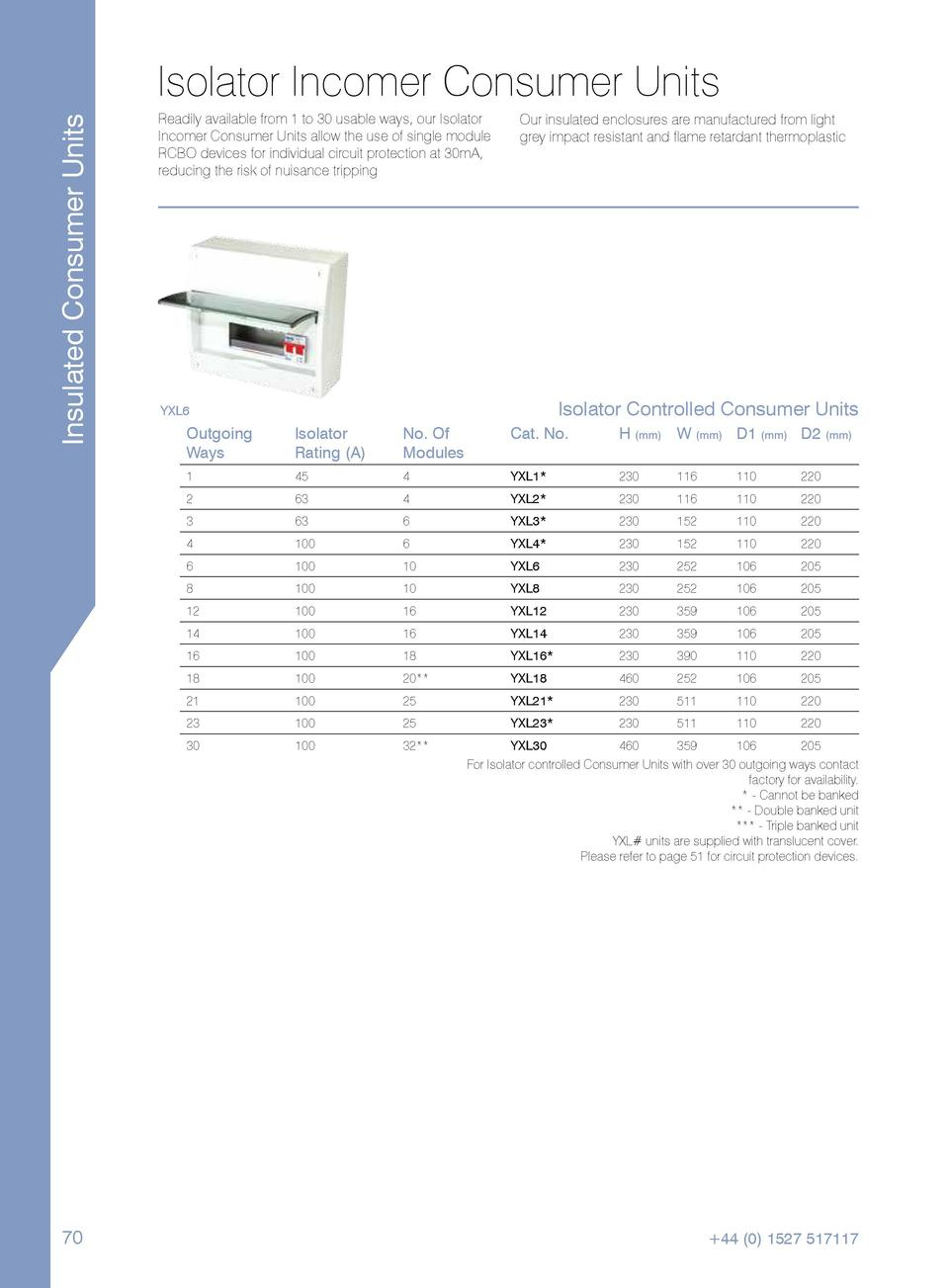 Insulated Consumer Units  Isolator Incomer Consumer Units Readily available from 1 to 30 usable ways, our Isolator Incomer...