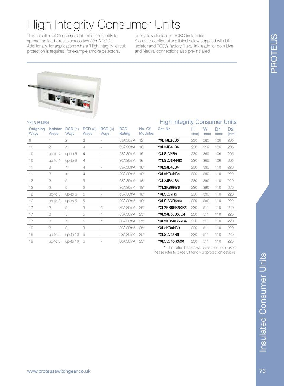 High Integrity Consumer Units units allow dedicated RCBO installation. Standard configurations listed below supplied with ...