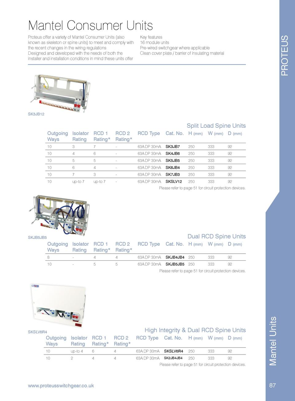 Mantel Consumer Units Key features  16 module units. Pre-wired switchgear where applicable. Clean cover plate   barrier of...
