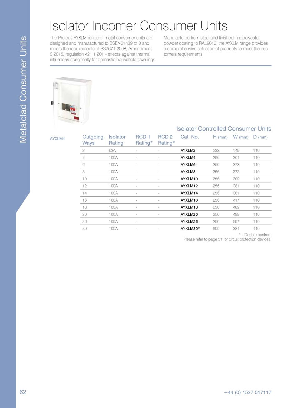 Metalclad Consumer Units  Isolator Incomer Consumer Units The Proteus AYXLM range of metal consumer units are designed and...