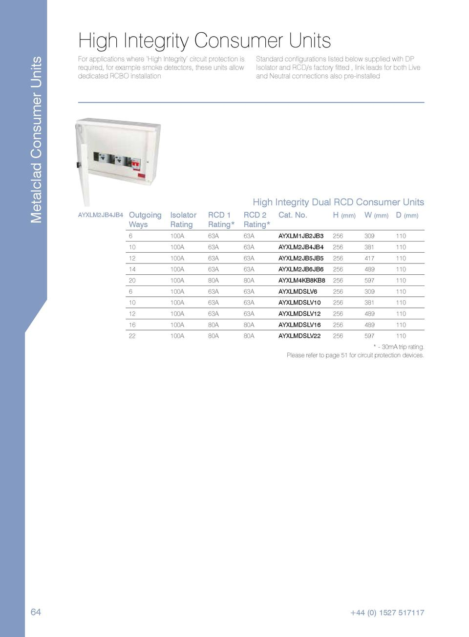 Metalclad Consumer Units  High Integrity Consumer Units For applications where    High Integrity    circuit protection is ...